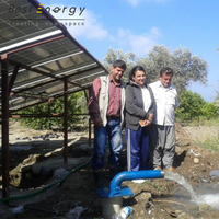 Solar Water Station